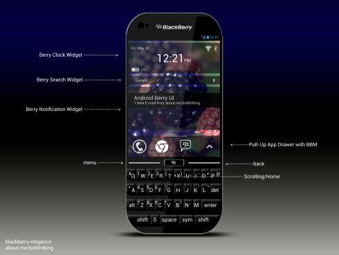 BlackBerry Elegance