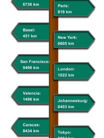 DistanceSign