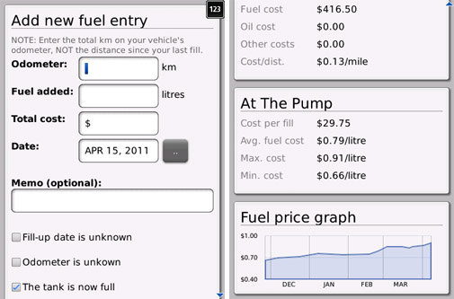 Fuel Economy Calculator
