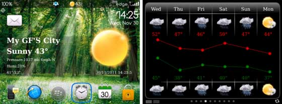 XWeatherPro for BlackBerry