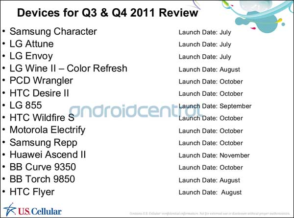 Q3/Q4 device lineup for US Cellular