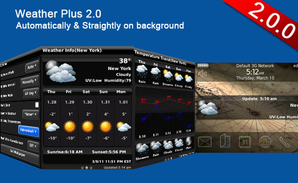 Weather Plus by MMMOOO