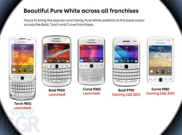 White BlackBerry Devices